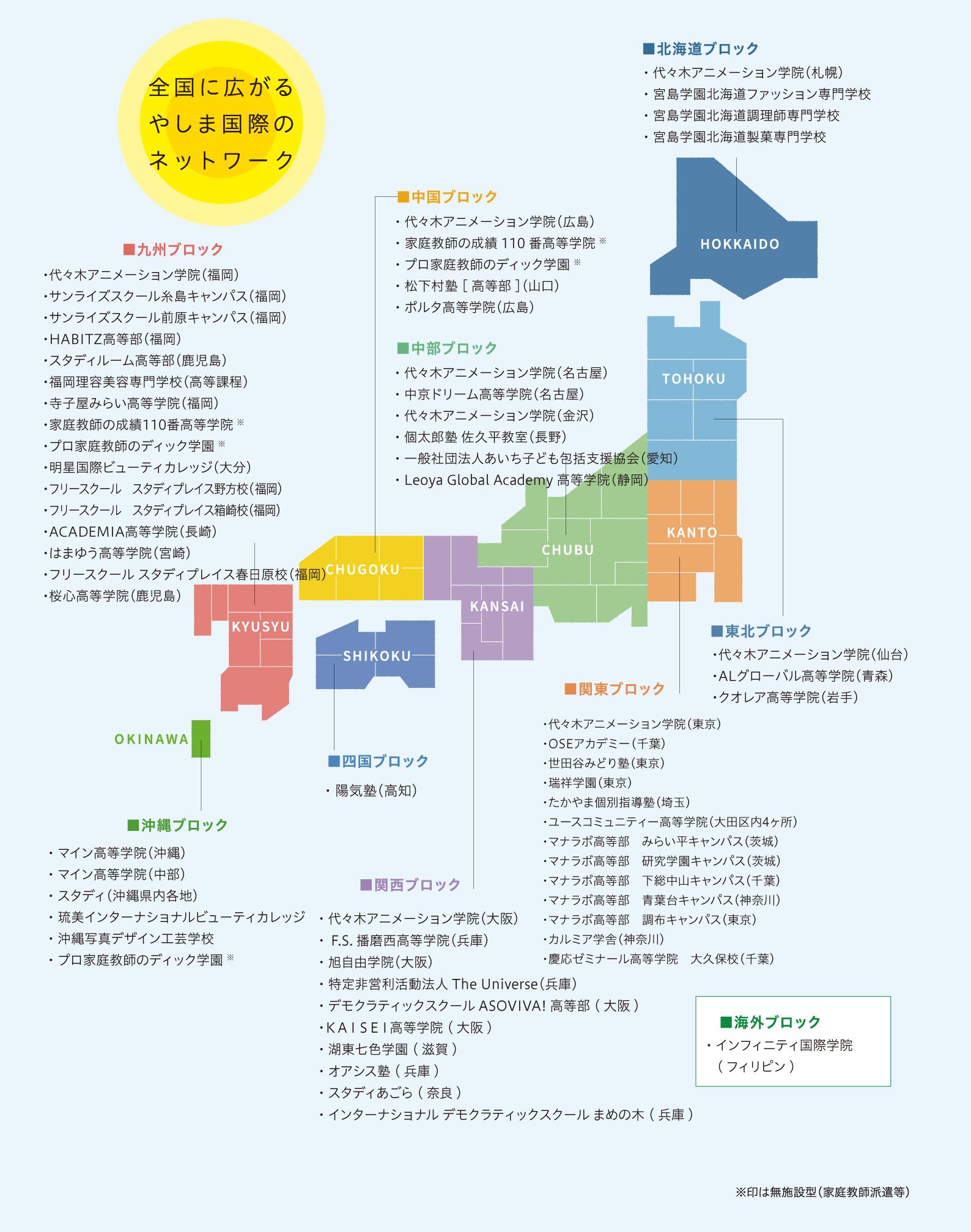 大阪 転入 制 通信 高校