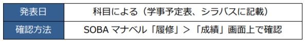 ygu_kamoku2